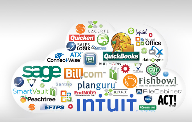 Accounting Cloud QuickBooks Hosting