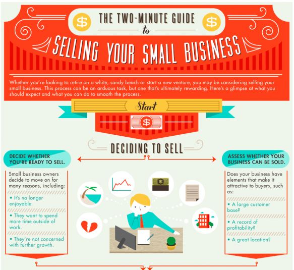 infographic GUIDE FOR SELLING YOUR COMPANY